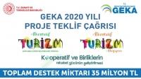 GEKA'nın 2020 proje teklif çağrısına 192 başvuru