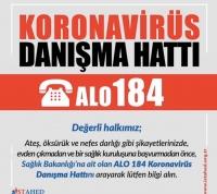 Alo 184 hattı koronavirüs için devrede!